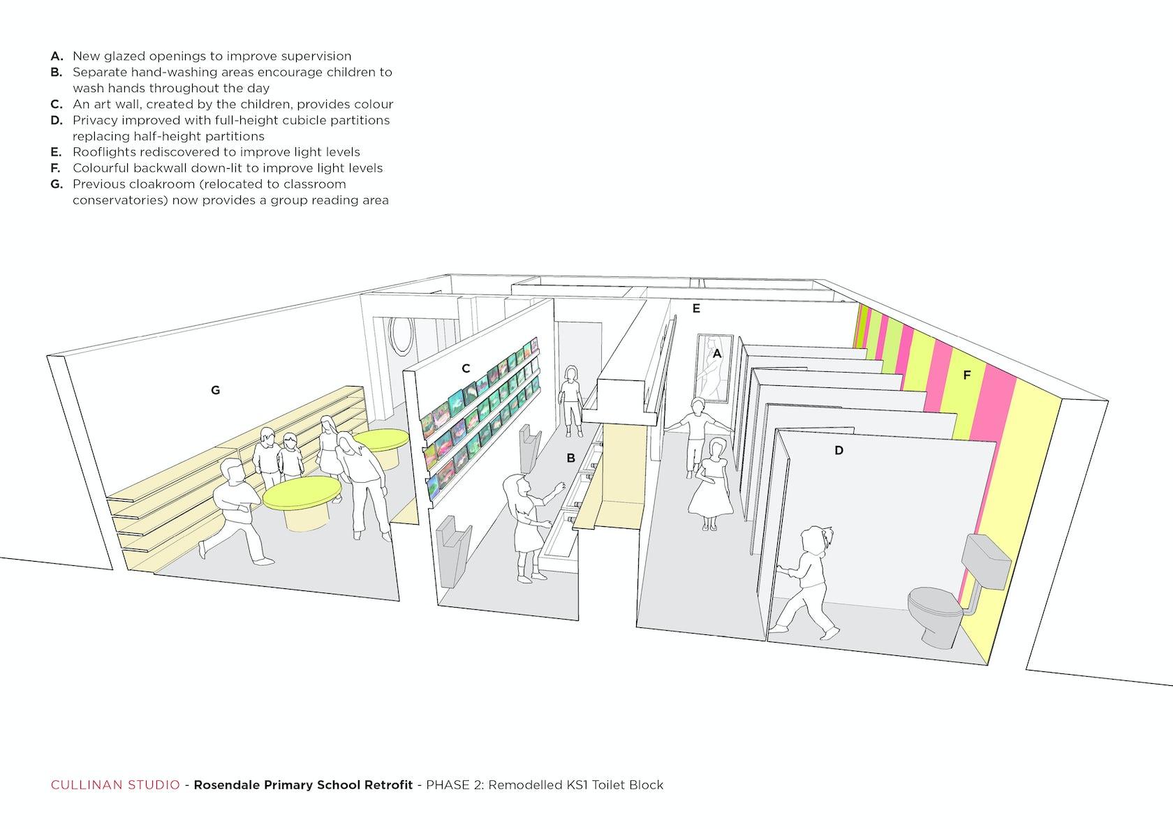 Rosendale Primary School Retrofit On Architizer Block Diagram Ks1