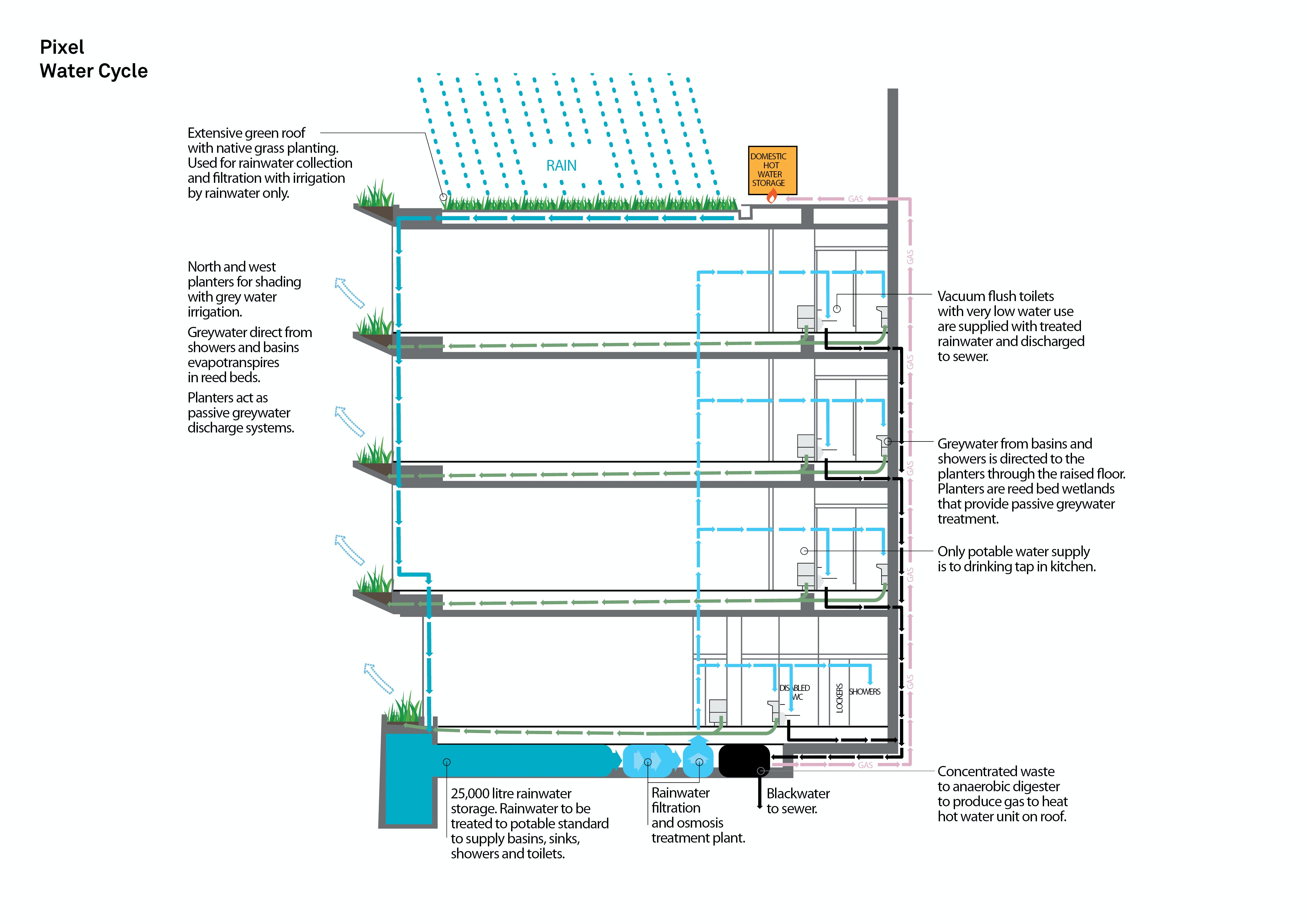 Grey Water Recycling Diagram Transformers Wiring Diagrams Pacific  1393982257847pixel Diagrams Grey Water Recycling Diagramhtml