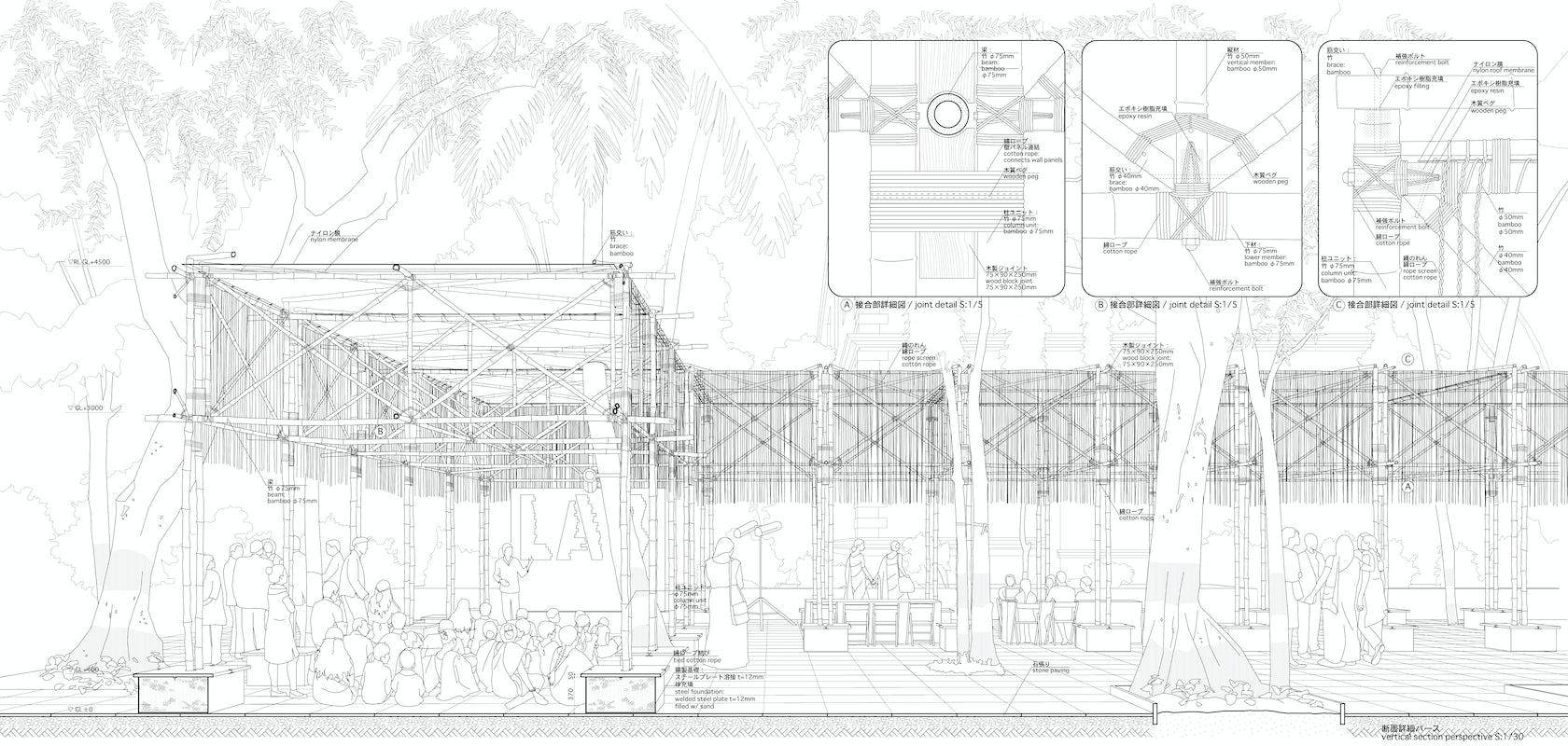 BMW Guggenheim Lab Mumbai on Architizer