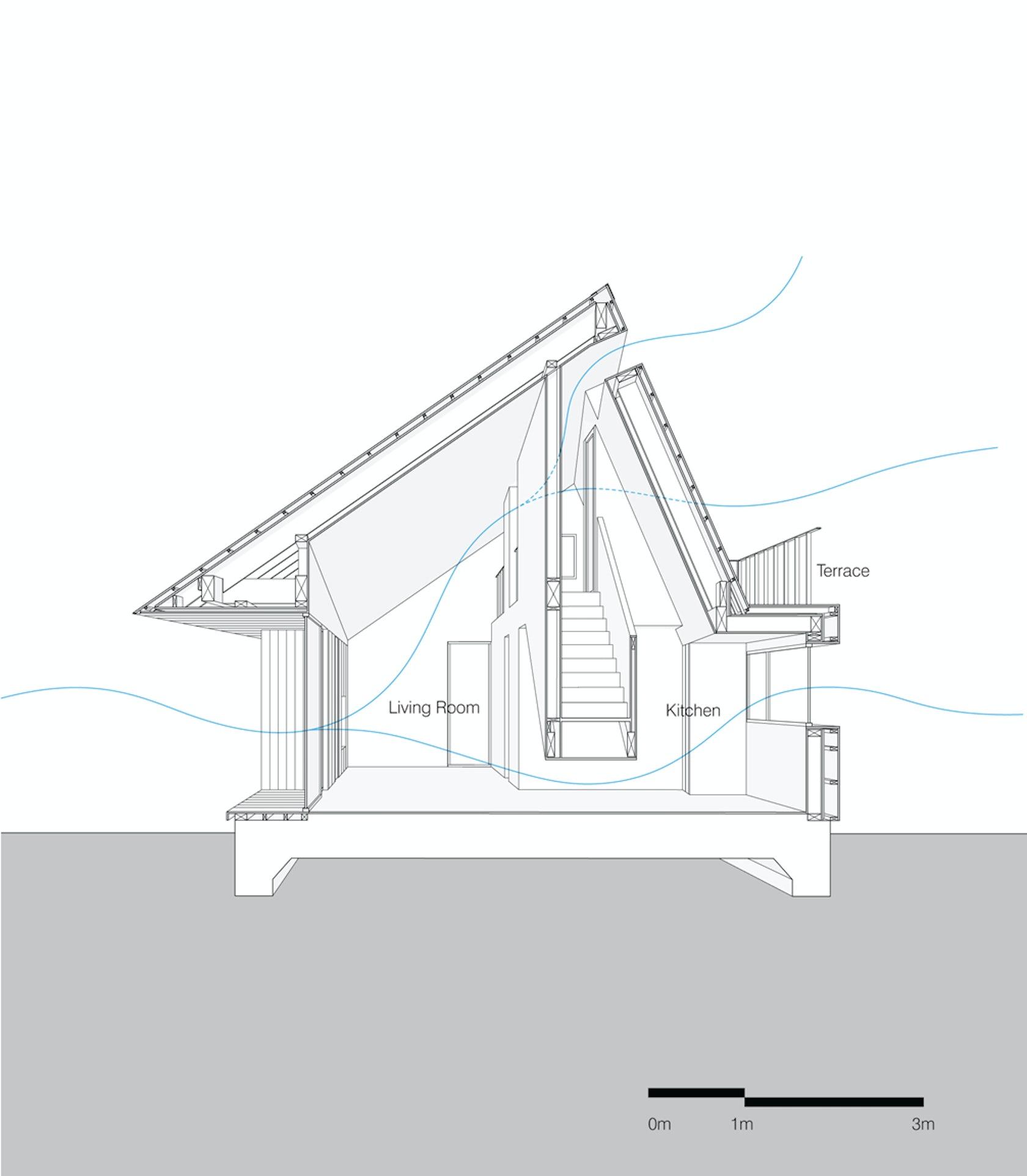 Shear House Architizer