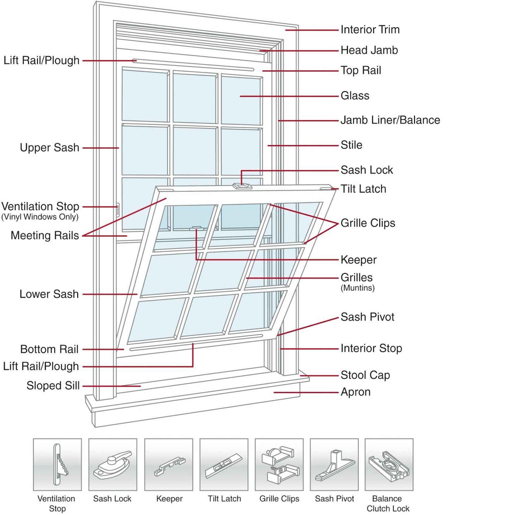 View topic bathroom windows exposed best solution for privacy - View Topic Bathroom Windows Exposed Best Solution For Privacy 51