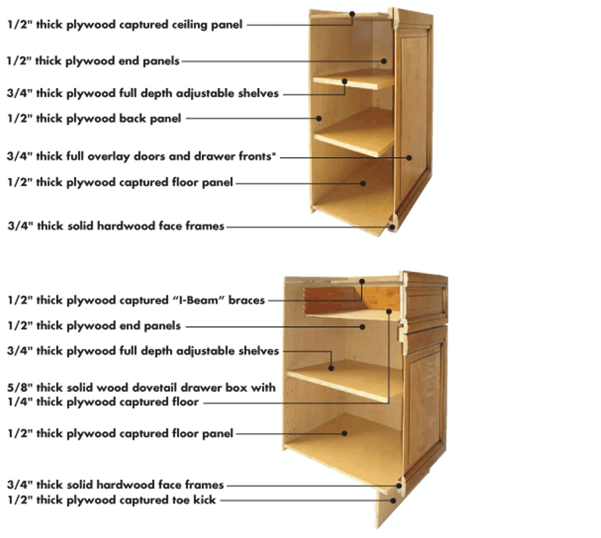 100 drawer boxes for kitchen cabinets the kitchen for Kitchen cabinets vs drawers