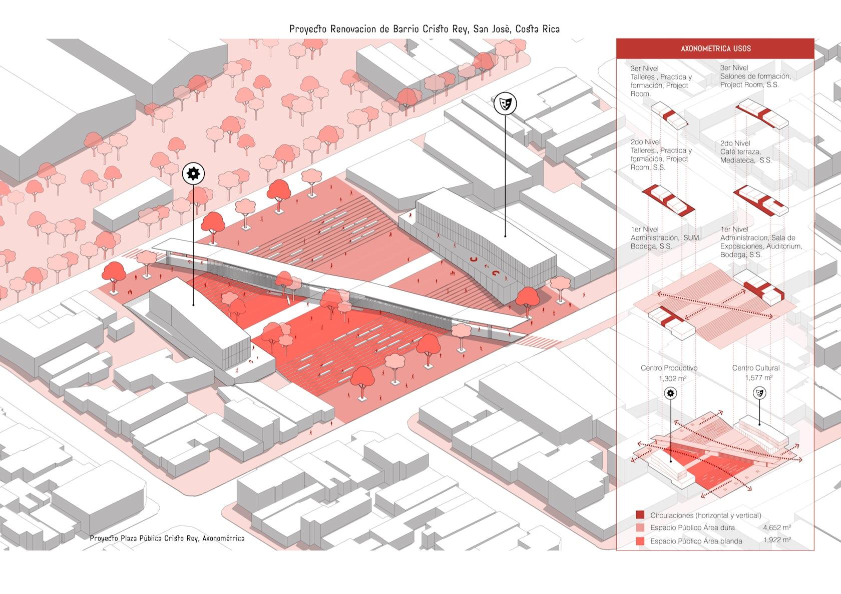 URBAN LAB GT / Comunidades Urbanas - Architizer