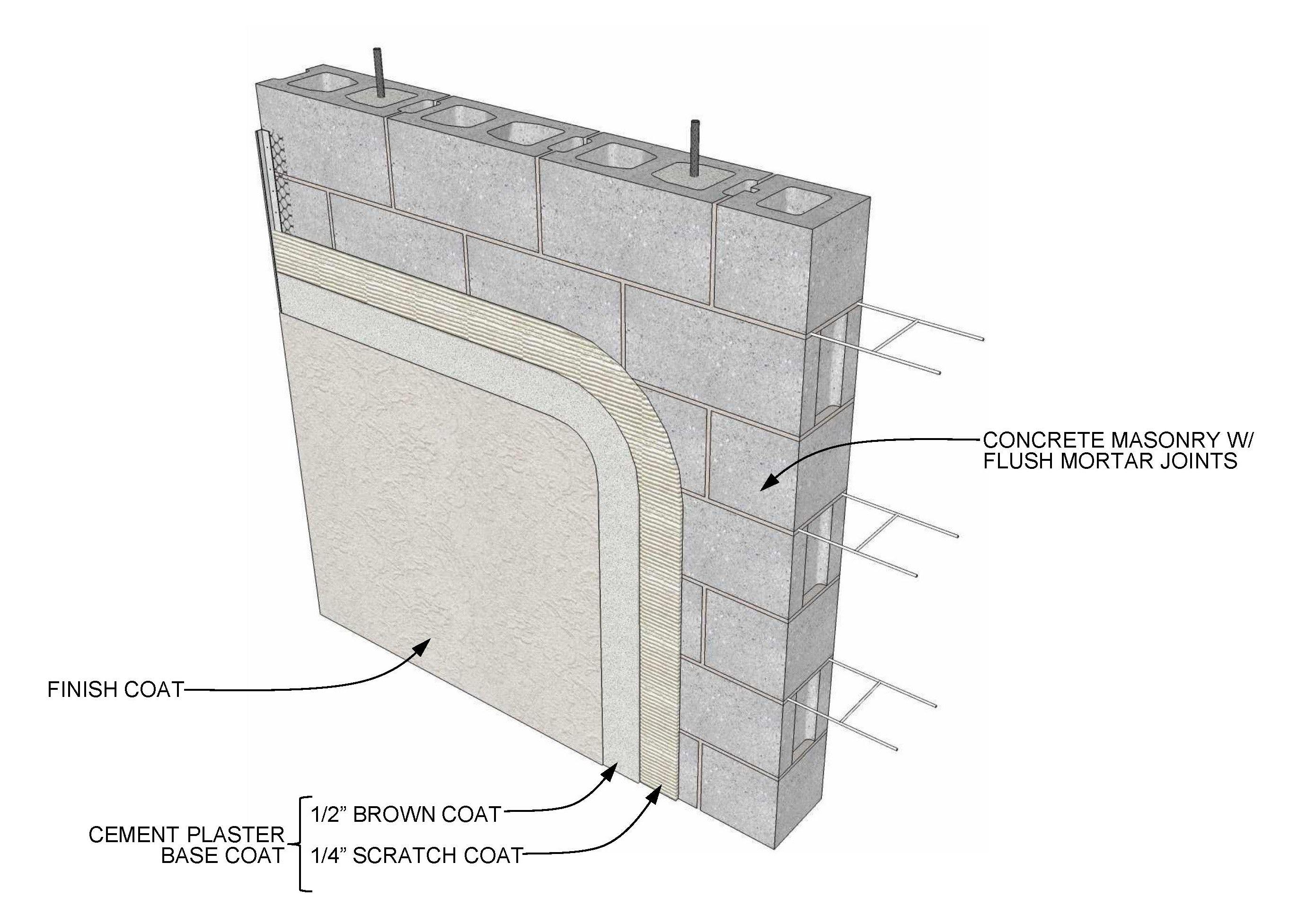 Building Layers: 5 Homes Showcasing Stucco Masonry Construction