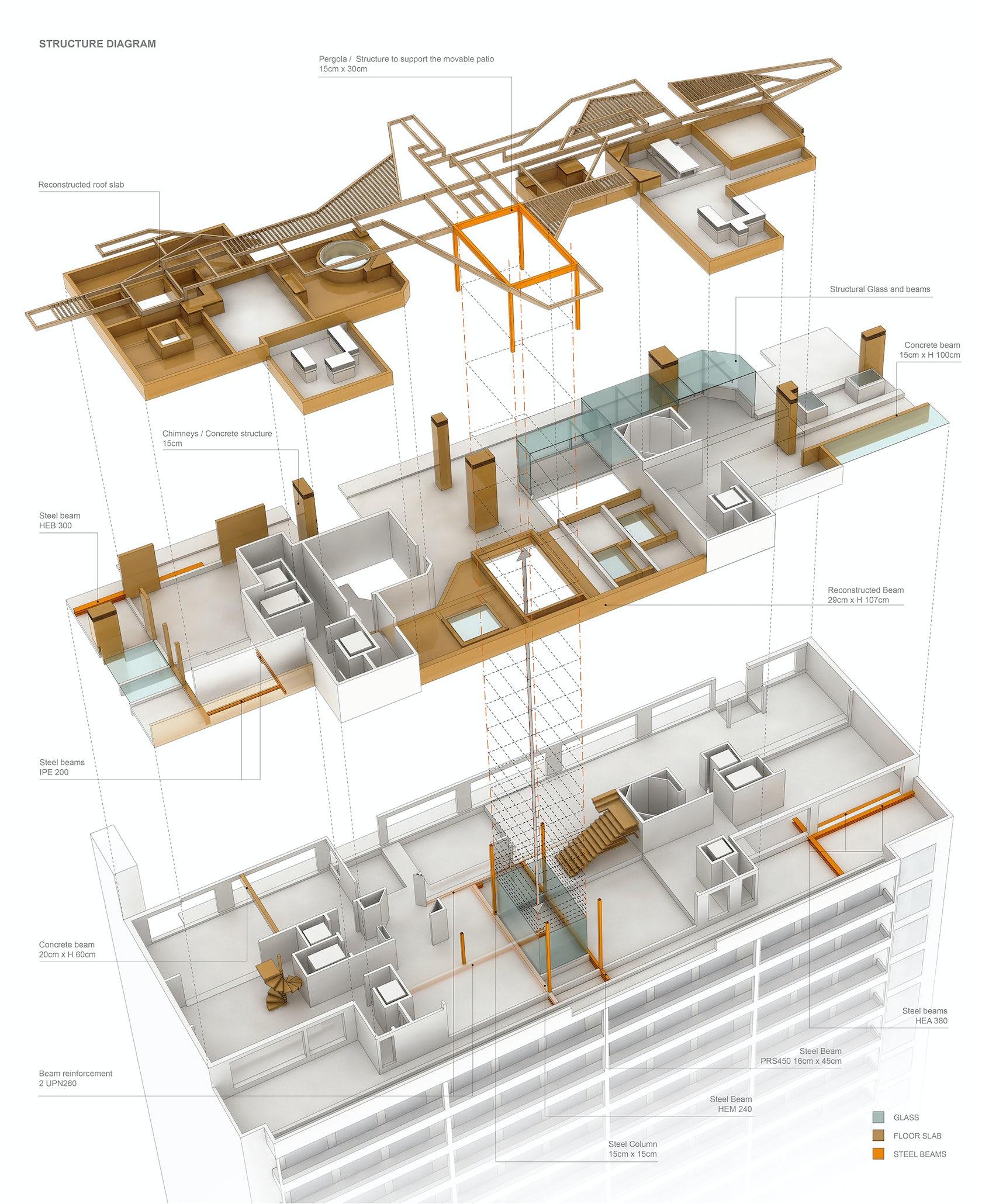 La For  t Urbaine  Architizer