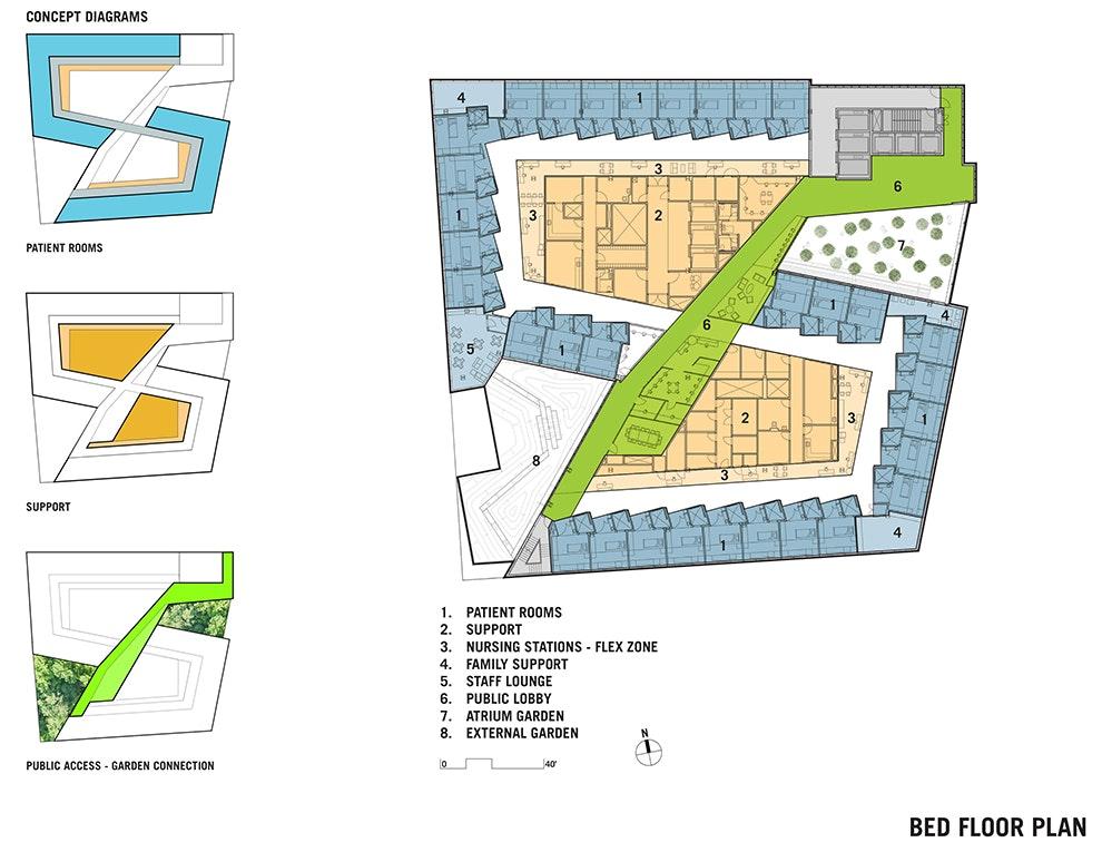 Garden atrium house plans