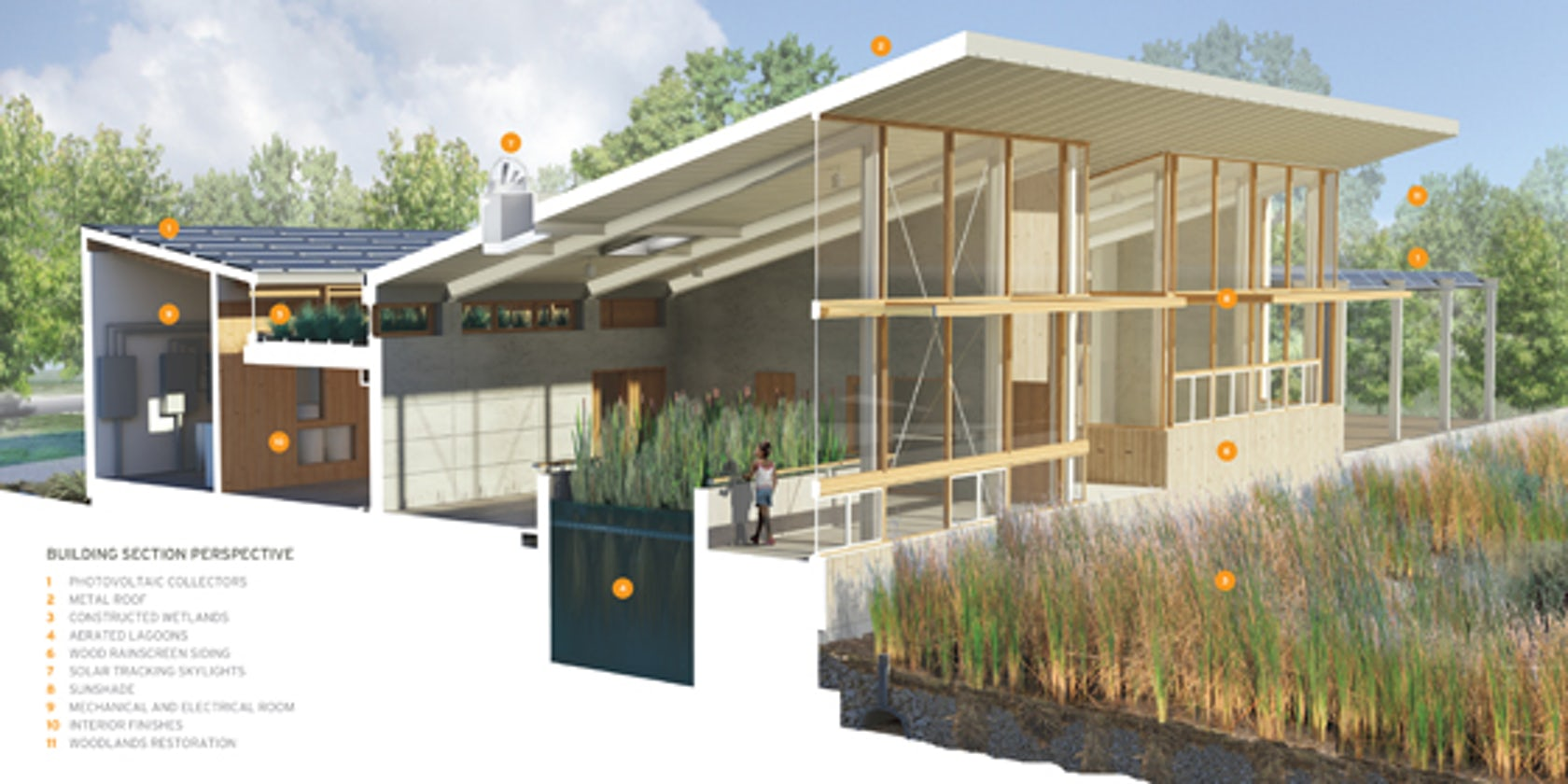 Omega Center For Sustainable Living Architizer