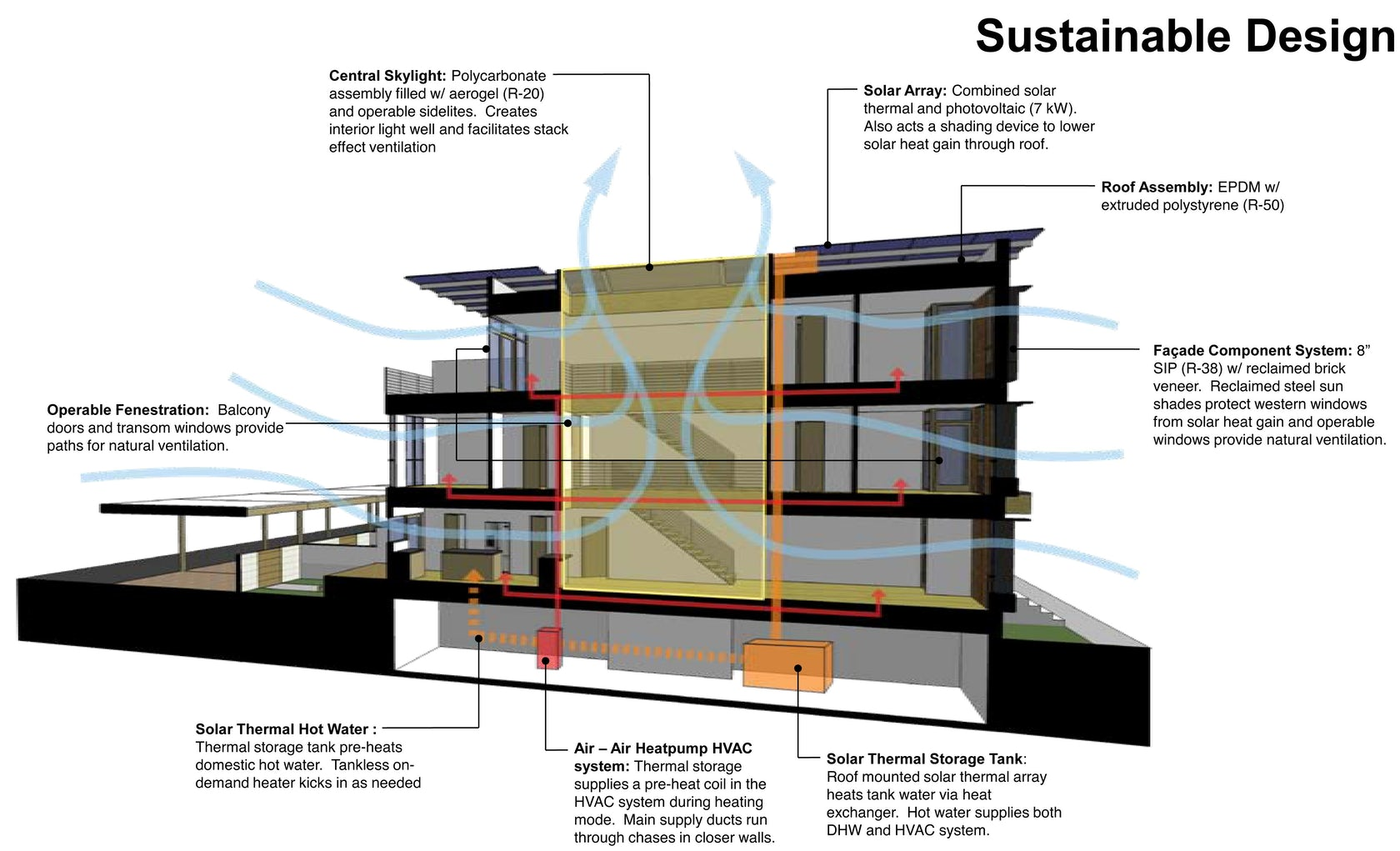 E rowhouse architizer for Row house dimensions