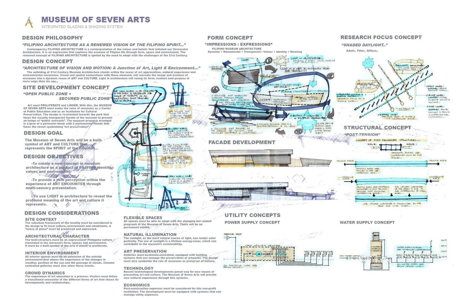thesis about art museums Café/restaurants, art preservation and restoration spaces, a library, and a 170-seat theater public space including the theater, classrooms, restaurants, and galleries are located on the.