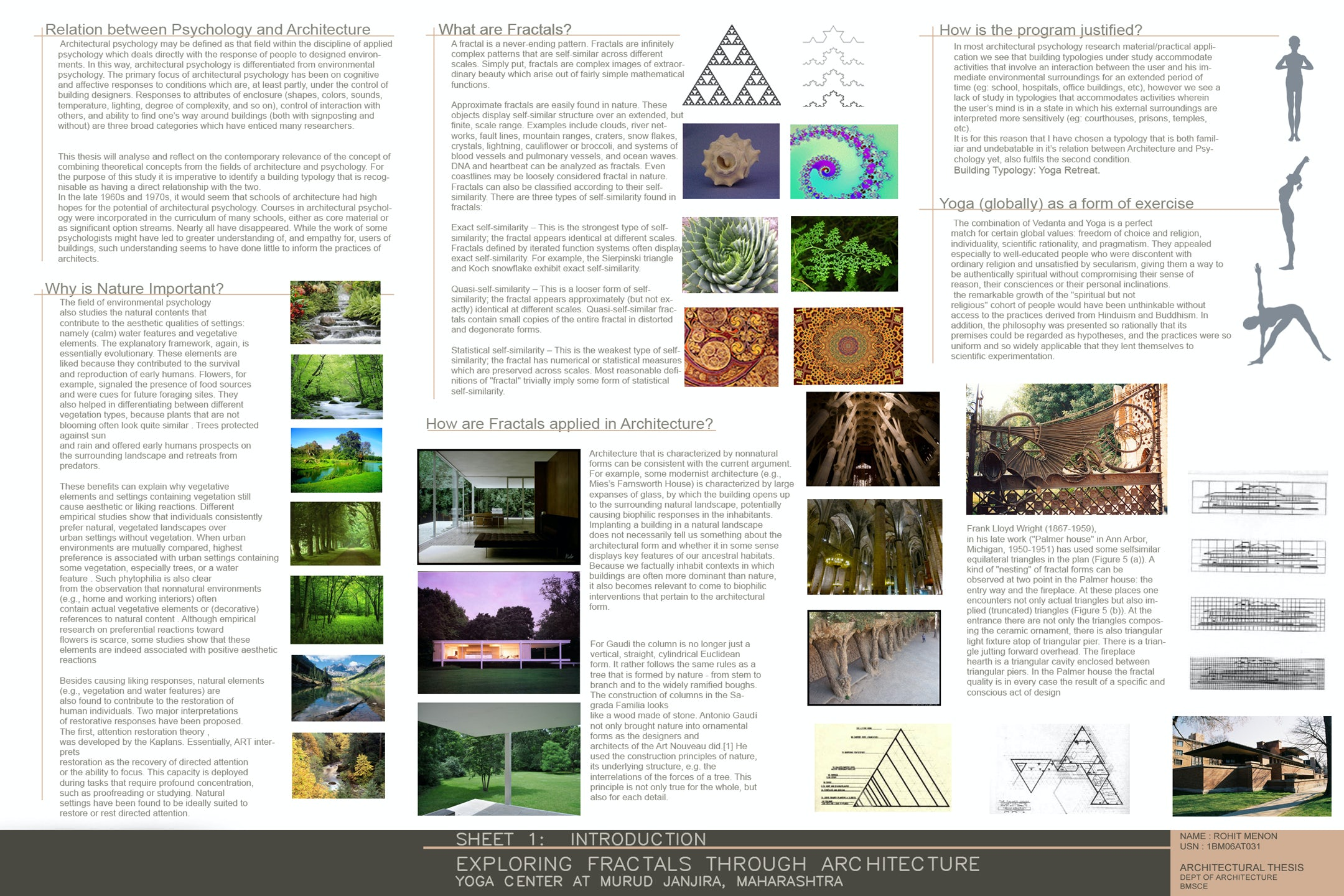 Architecture thesis projects sheets