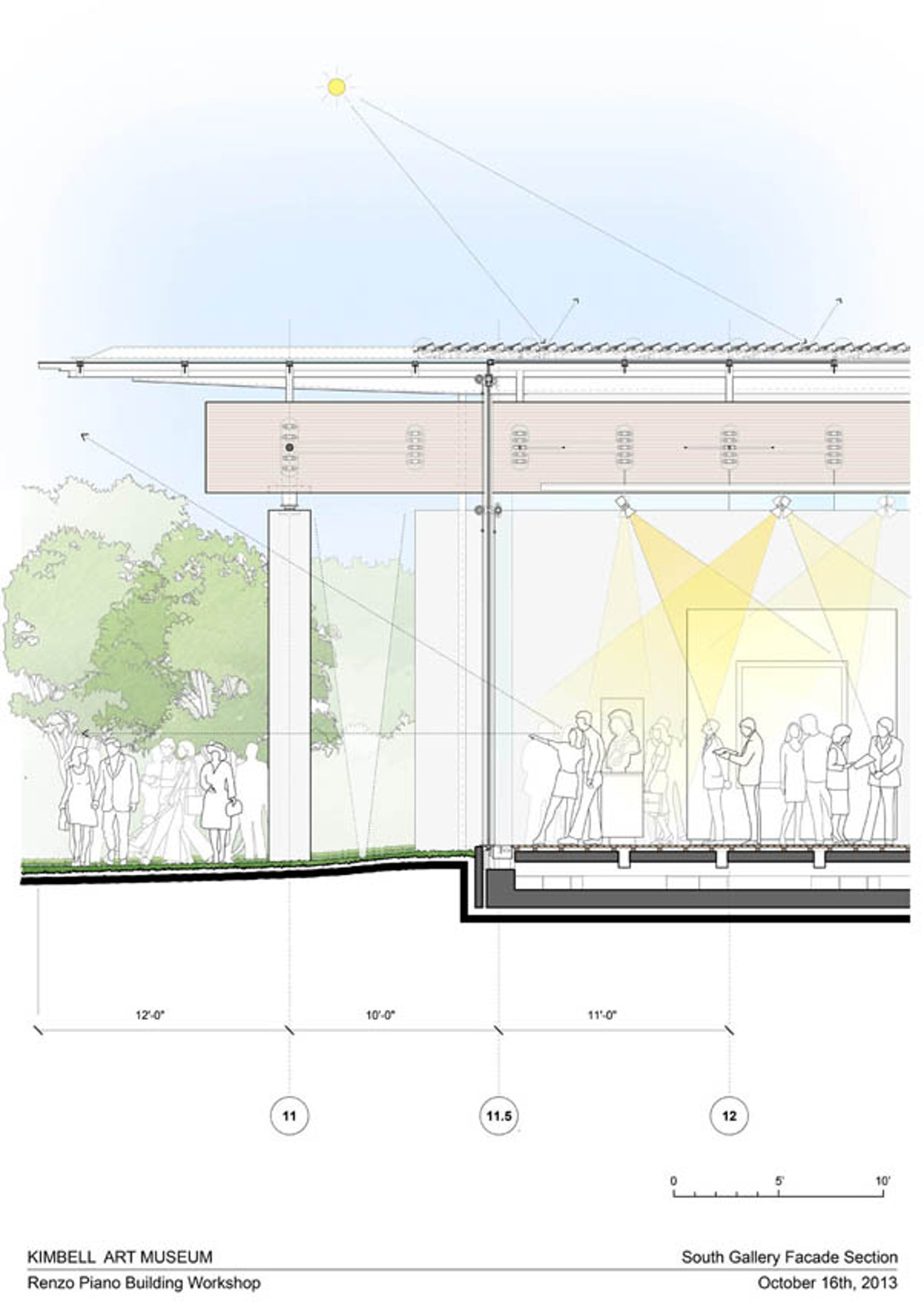 Kimbell Art Museum Expansion Architizer