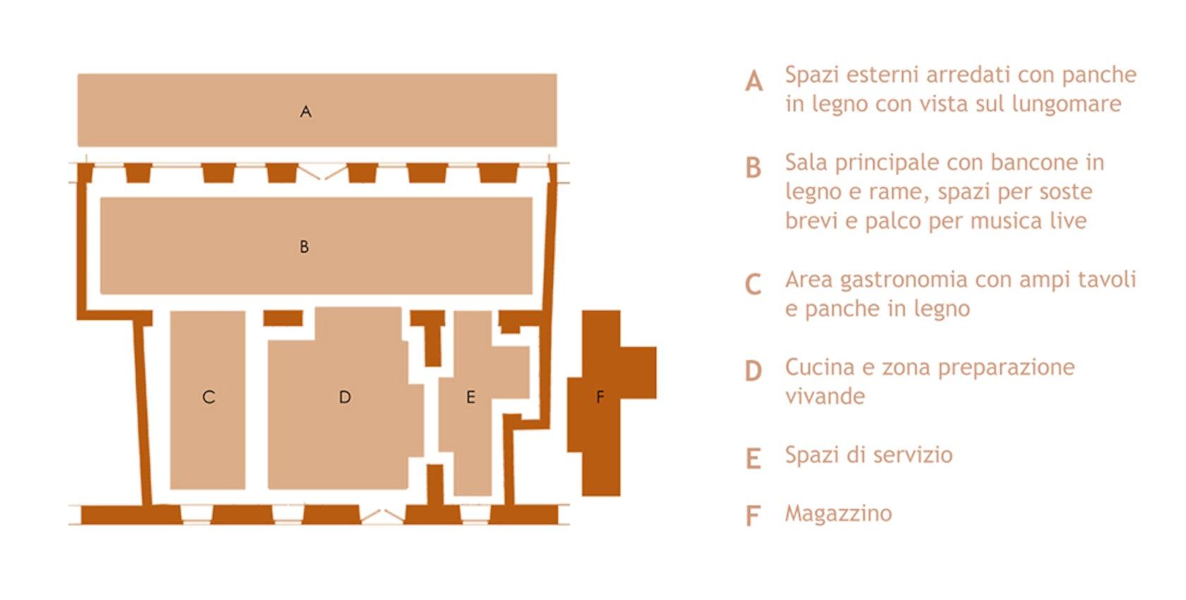 Tavolo Panche Per Cucina.Bire On Architizer