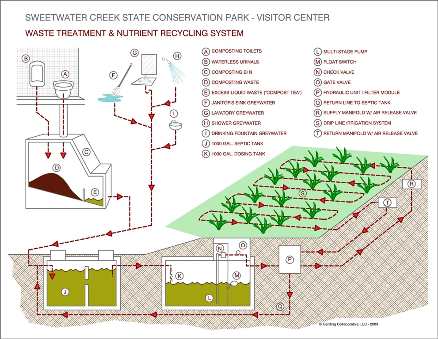 Sweetwater Creek State Park Visitor Center on Architizer