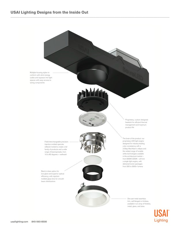 Spec Perspective Usai Lighting Carries