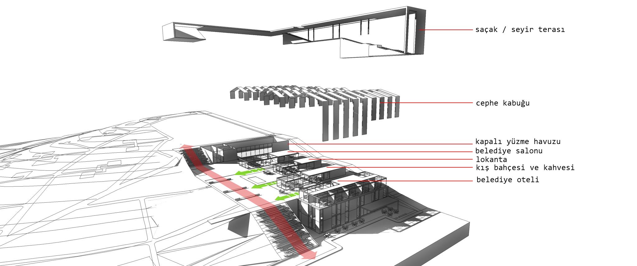 Idea 1105569 Erbaa Social Habitat By Studio Eikite