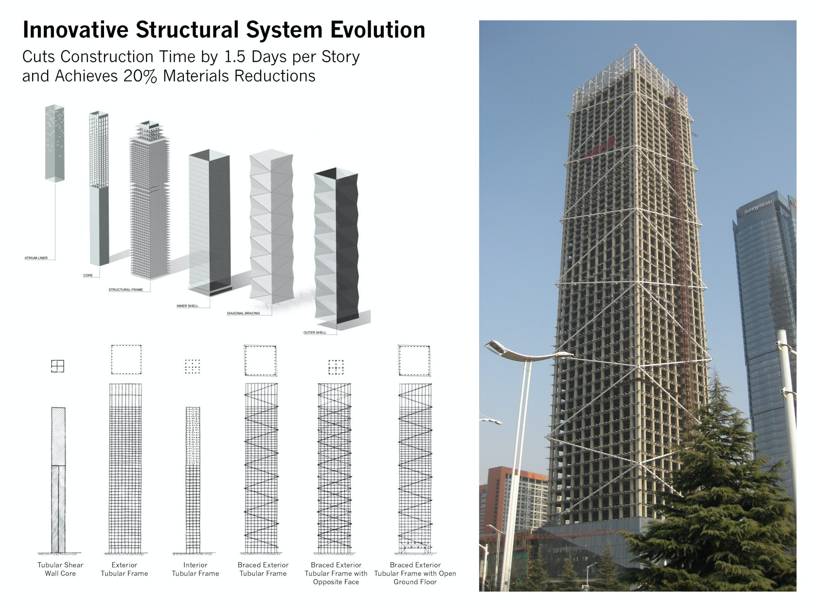Jinao Tower Architizer