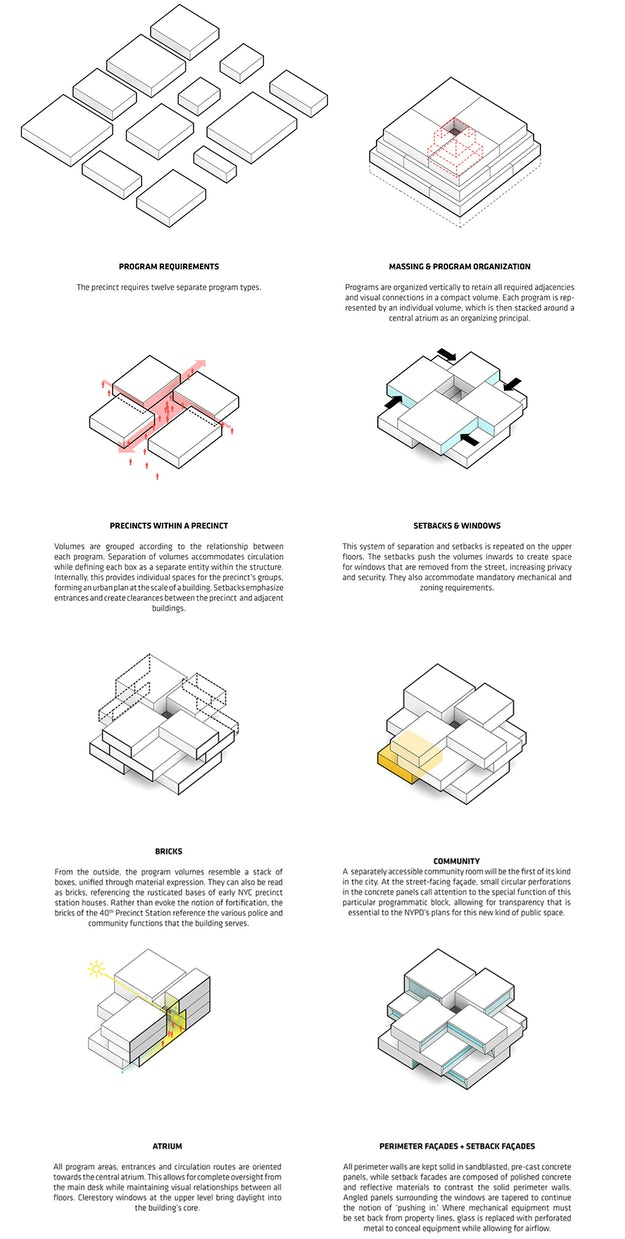 Getting It Built Big S 40th Precinct Architizer Journal
