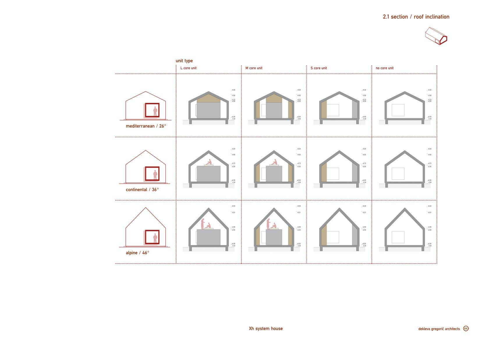 Xh system house on Architizer