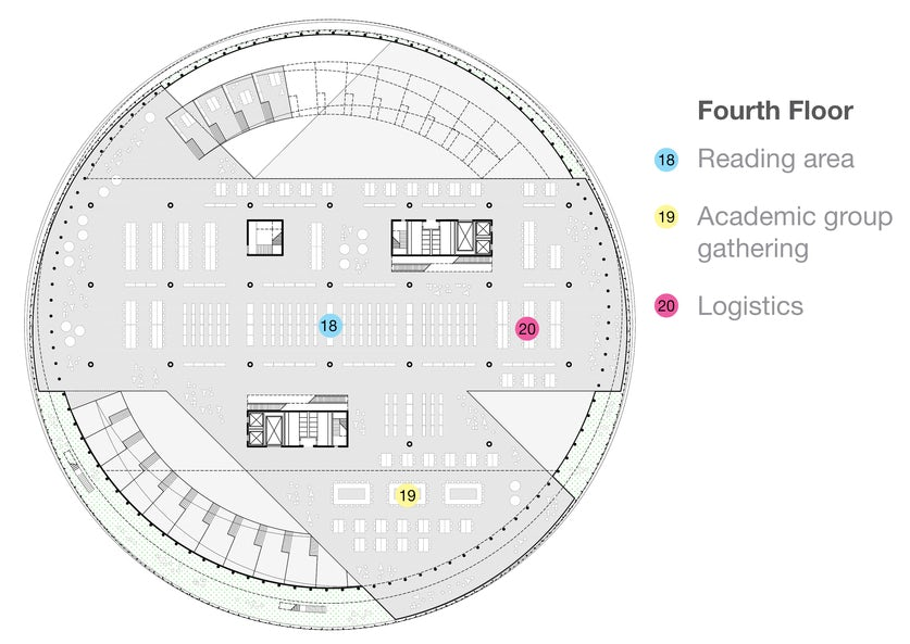 Architectural Drawings 8 Circular Plans That Defy Convention Architizer Journal