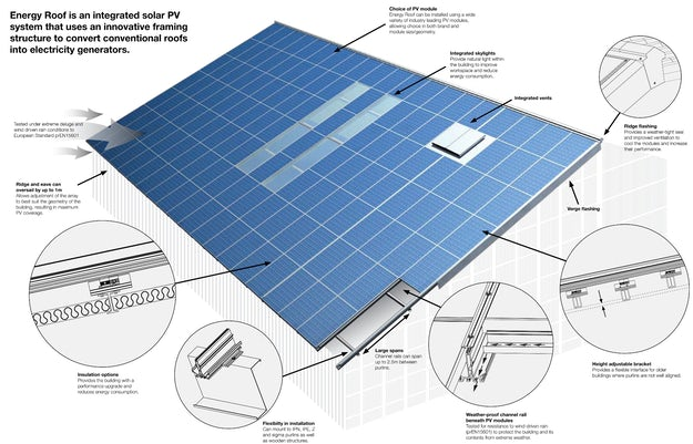 Behind The Design How Solar Roof Tiles Really Work
