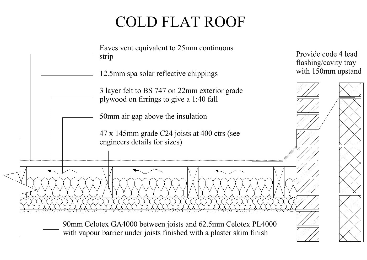 How To Design A Flat Roof That Won T Leak Architizer Journal
