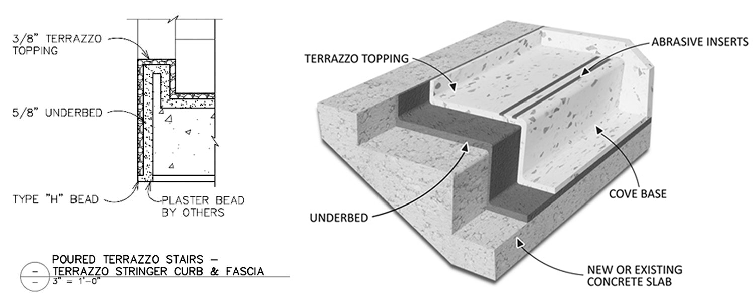 Left: CAD Drawing Of Poured In Place Terrazzo Stair; Right: Cutaway Model  Of A Typical Stair Detail; Courtesy National Terrazzo And Mosaic Association
